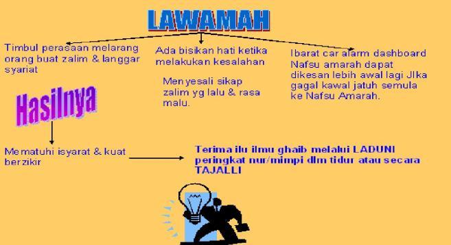 LAWAMH